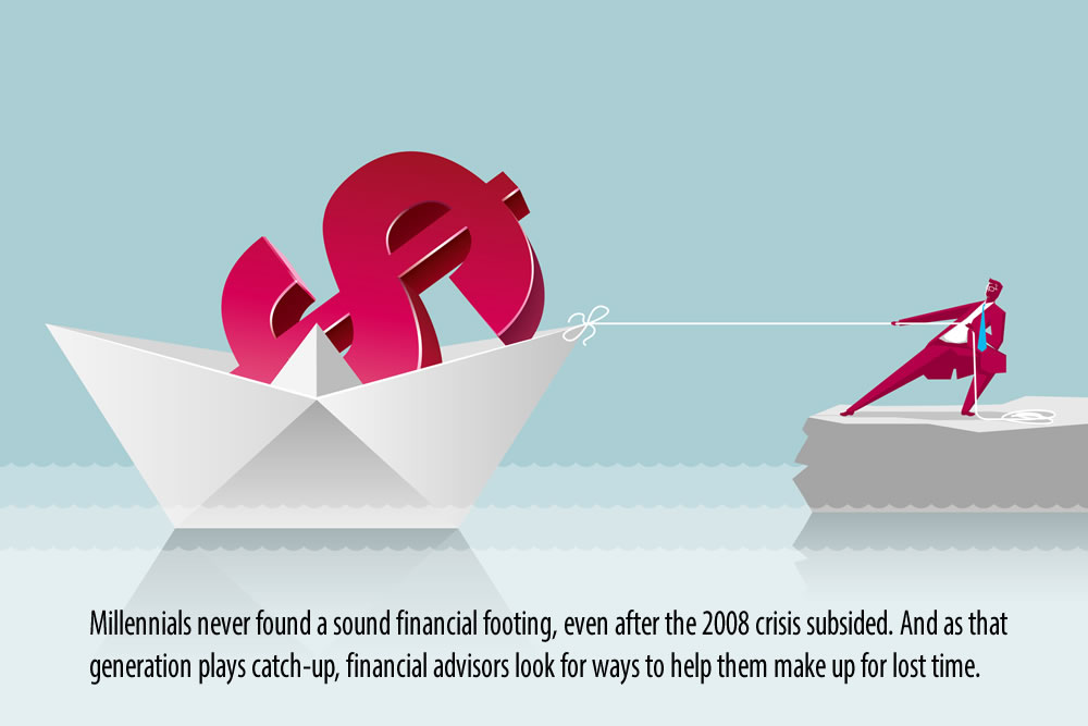 Millennials' financial milestones – bucking the system or cautious?