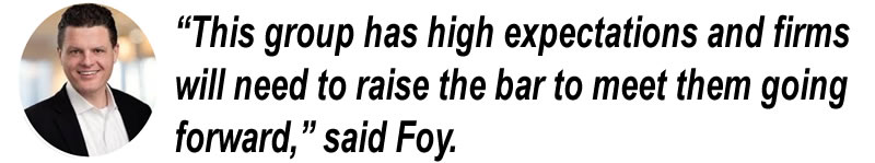 Mike foy quote